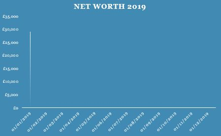 Jan Net Worth