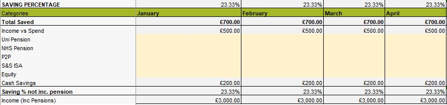 Savings percentage example