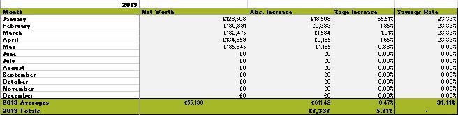 Savings rate example